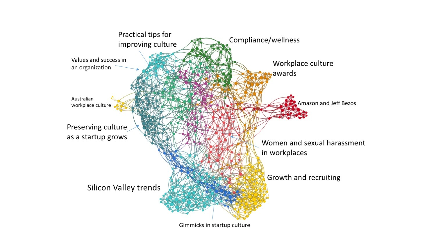 Workplace-culture-main-network.jpg?mtime